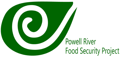Food Security Project